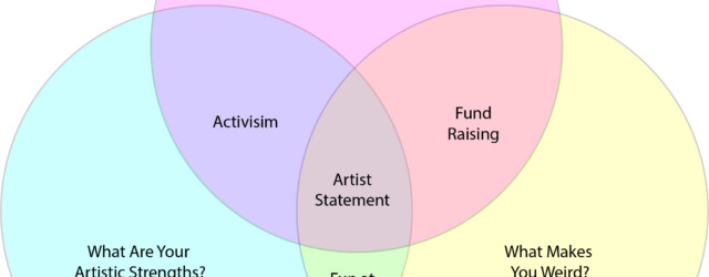 4 Steps to Writing a Successful Artist Statement
